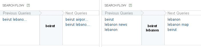 yahoo clues search flow
